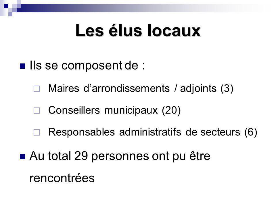 Les élus locaux Ils se composent de : Maires darrondissements / adjoints (3) Conseillers municipaux (20) Responsables administratifs de secteurs (6) Au total 29 personnes ont pu être rencontrées