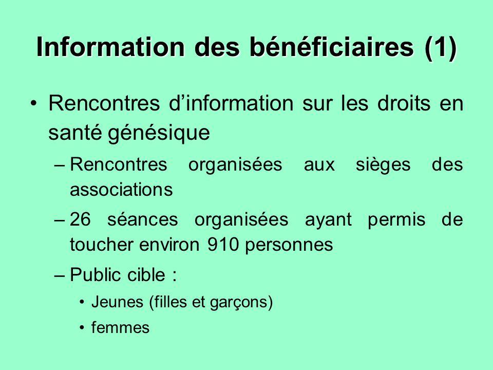 Information des bénéficiaires (1) Rencontres dinformation sur les droits en santé génésique –Rencontres organisées aux sièges des associations –26 séa