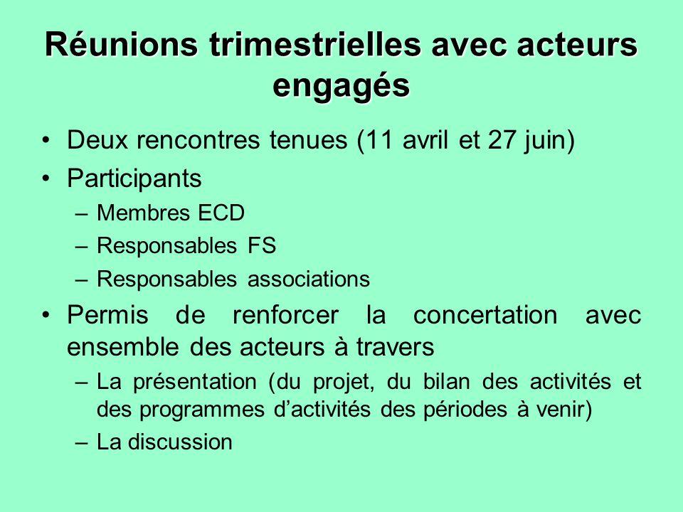 Réunions trimestrielles avec acteurs engagés Deux rencontres tenues (11 avril et 27 juin) Participants –Membres ECD –Responsables FS –Responsables ass