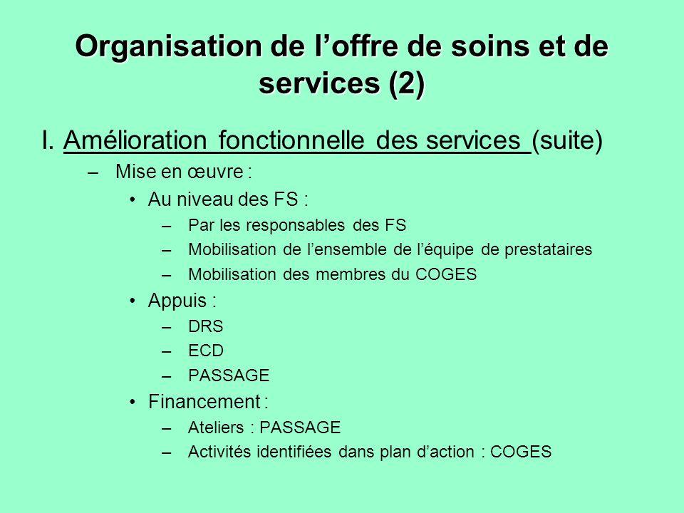 Organisation de loffre de soins et de services (2) I. Amélioration fonctionnelle des services (suite) –Mise en œuvre : Au niveau des FS : –Par les res