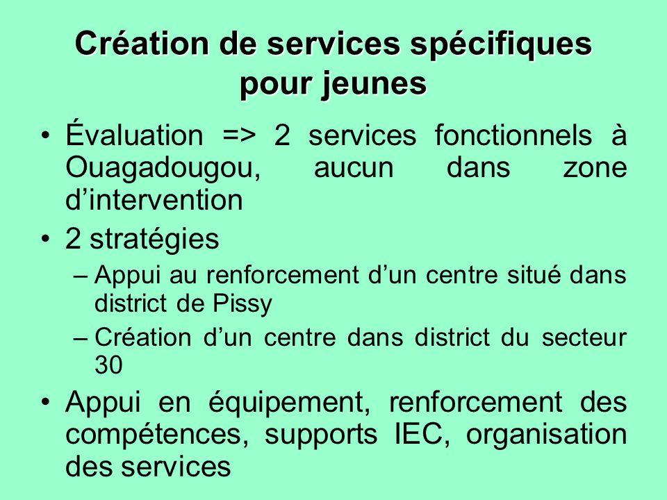Création de services spécifiques pour jeunes Évaluation => 2 services fonctionnels à Ouagadougou, aucun dans zone dintervention 2 stratégies –Appui au renforcement dun centre situé dans district de Pissy –Création dun centre dans district du secteur 30 Appui en équipement, renforcement des compétences, supports IEC, organisation des services