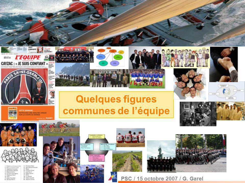 TOUTEFOIS - Le PSC, un vrai projet (un engagement sur un objectif, un destinataire, une évaluation, une lettre de mission, un échéancier, un livrable,