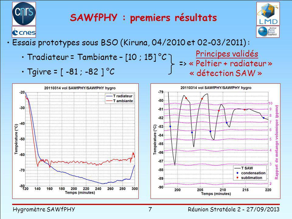 Hygromètre SAWfPHY Réunion Stratéole 2 - 27/09/2013 7 SAWfPHY : premiers résultats Essais prototypes sous BSO (Kiruna, 04/2010 et 02-03/2011) : Tradiateur = Tambiante – [10 ; 15] °C Tgivre = [ -81 ; -82 ] °C Principes validés => « Peltier + radiateur » « détection SAW » Rapport de mélange volumique (ppmv) 2 3 4 5 6 7 8 9 10