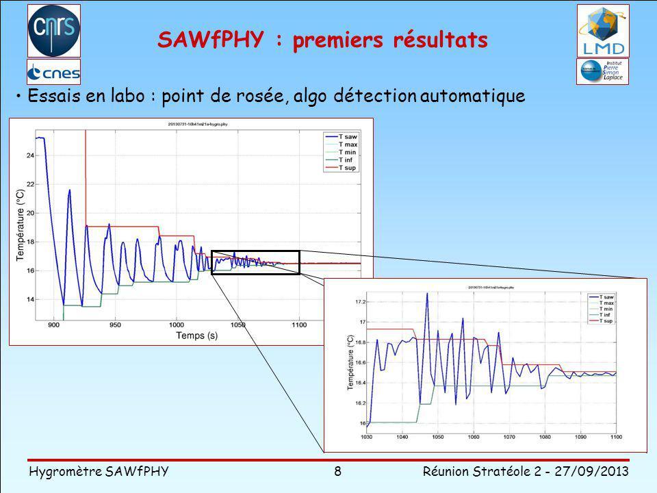Hygromètre SAWfPHY Réunion Stratéole 2 - 27/09/2013 8 SAWfPHY : premiers résultats Essais en labo : point de rosée, algo détection automatique