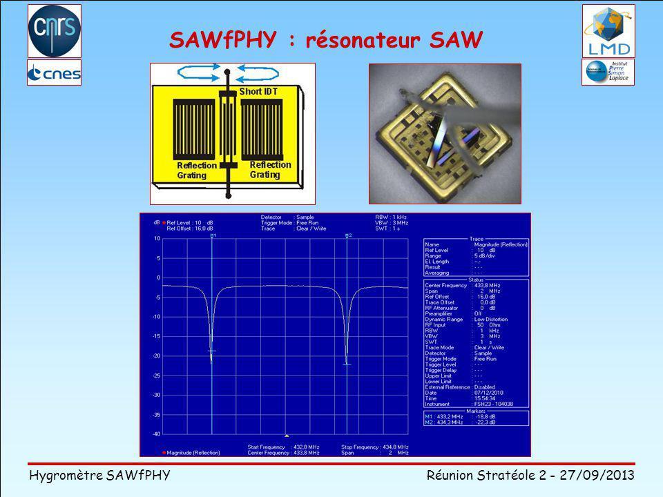 Hygromètre SAWfPHY Réunion Stratéole 2 - 27/09/2013 SAWfPHY : résonateur SAW