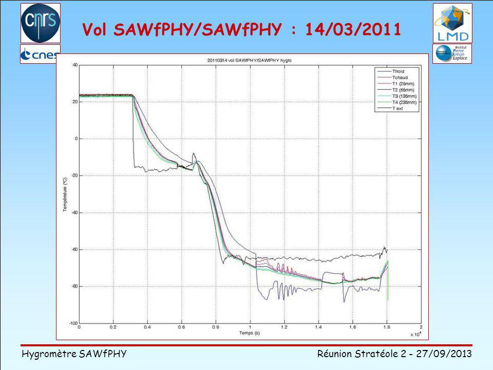 Hygromètre SAWfPHY Réunion Stratéole 2 - 27/09/2013 Vol SAWfPHY/SAWfPHY : 14/03/2011
