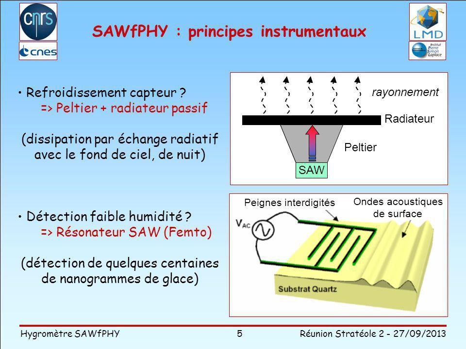 Hygromètre SAWfPHY Réunion Stratéole 2 - 27/09/2013 5 SAWfPHY : principes instrumentaux Refroidissement capteur .