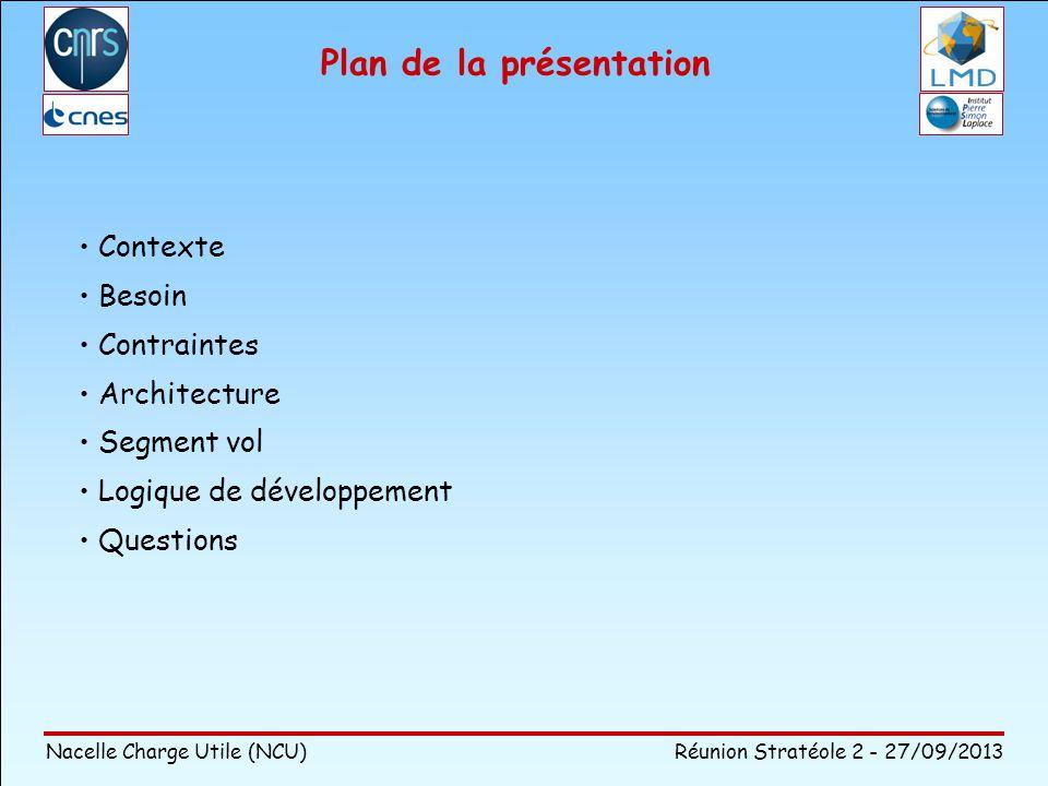 Nacelle Charge Utile (NCU)Réunion Stratéole 2 - 27/09/2013 Contexte Besoin Contraintes Architecture Segment vol Logique de développement Questions Pla