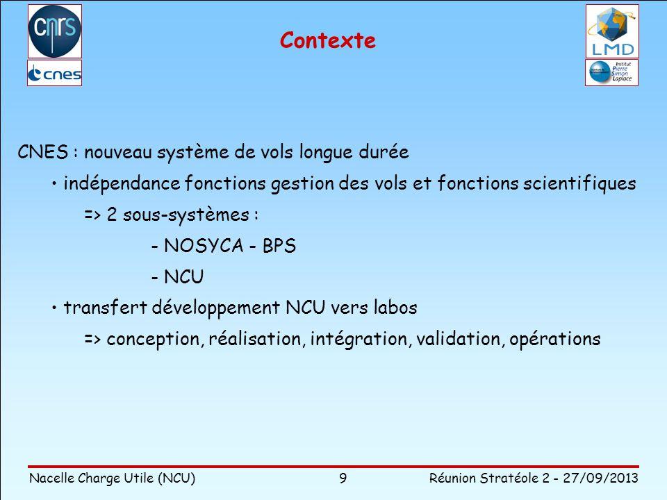 Nacelle Charge Utile (NCU)Réunion Stratéole 2 - 27/09/2013 9 Besoin système NCU = segment vol + segment sol 2x12 MV + spares + MQ/MQV 3 configurations : TTL-1 flight : LOAC + B-BOP ou UCOZ + SAWfPHY TTL-2 flight : PICO-SDLA + WPC Mk2 + FLASH-B (TBC) STRAT-1 flight : µ-Lidar + ROC