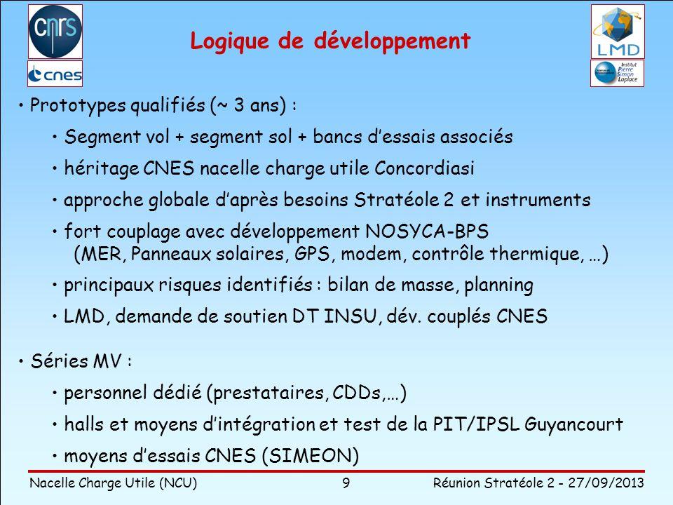 Nacelle Charge Utile (NCU)Réunion Stratéole 2 - 27/09/2013 9 Logique de développement Prototypes qualifiés (~ 3 ans) : Segment vol + segment sol + ban
