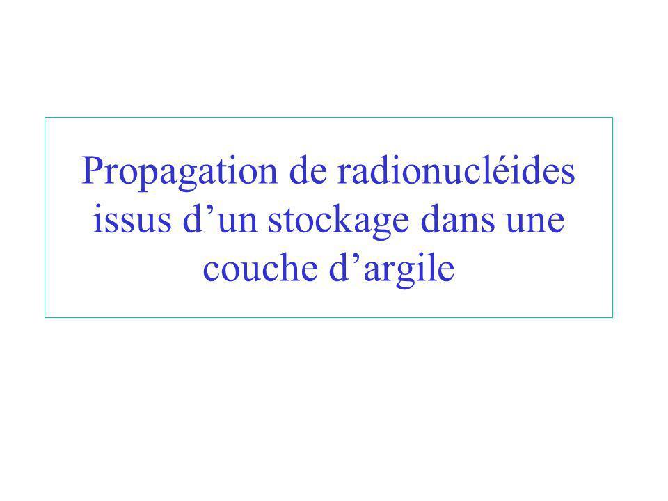 Propagation de radionucléides issus dun stockage dans une couche dargile