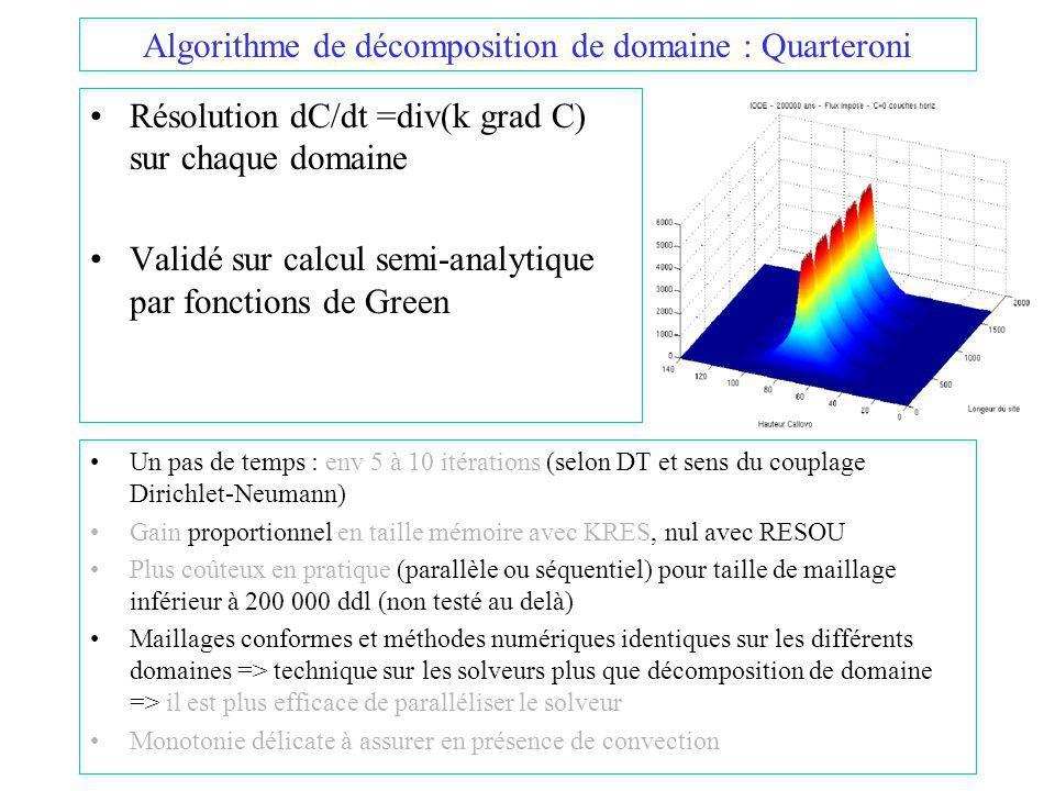 Algorithme de décomposition de domaine : Quarteroni Résolution dC/dt =div(k grad C) sur chaque domaine Validé sur calcul semi-analytique par fonctions de Green Un pas de temps : env 5 à 10 itérations (selon DT et sens du couplage Dirichlet-Neumann) Gain proportionnel en taille mémoire avec KRES, nul avec RESOU Plus coûteux en pratique (parallèle ou séquentiel) pour taille de maillage inférieur à 200 000 ddl (non testé au delà) Maillages conformes et méthodes numériques identiques sur les différents domaines => technique sur les solveurs plus que décomposition de domaine => il est plus efficace de paralléliser le solveur Monotonie délicate à assurer en présence de convection