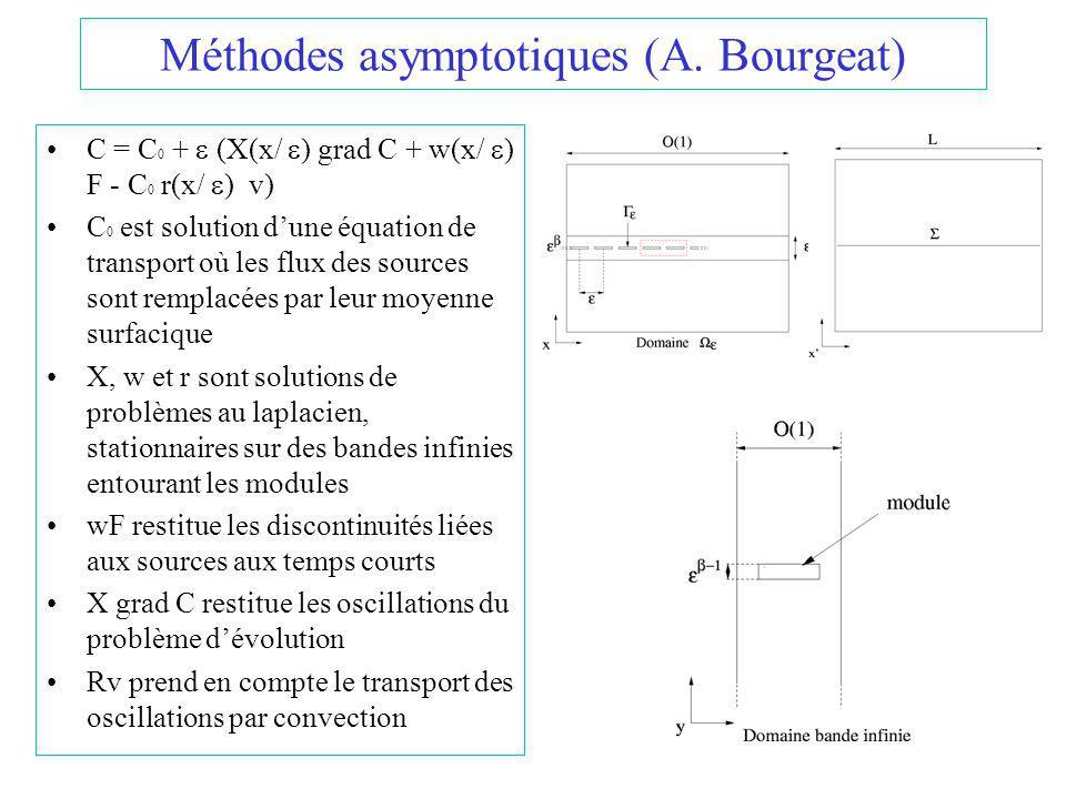 Méthodes asymptotiques (A.