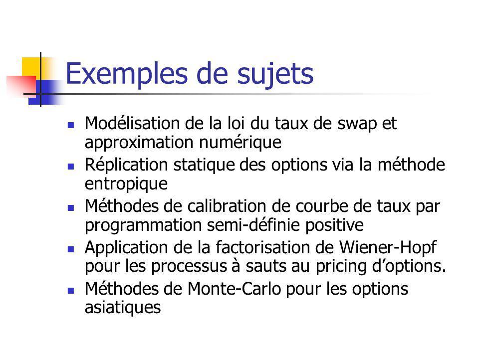 Exemples de sujets Modélisation de la loi du taux de swap et approximation numérique Réplication statique des options via la méthode entropique Méthodes de calibration de courbe de taux par programmation semi-définie positive Application de la factorisation de Wiener-Hopf pour les processus à sauts au pricing doptions.