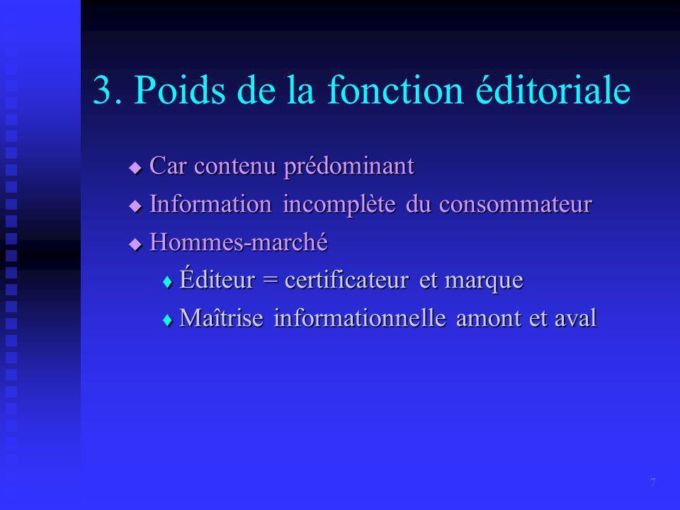 6 2. Qualité, définition et diversité des oeuvres Faible fonctionnalité Faible fonctionnalité La valeur dans le contenu La valeur dans le contenu Abse