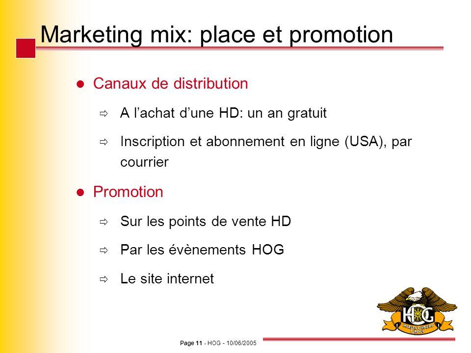 Page 11 - HOG - 10/06/2005 Marketing mix: place et promotion Canaux de distribution A lachat dune HD: un an gratuit Inscription et abonnement en ligne