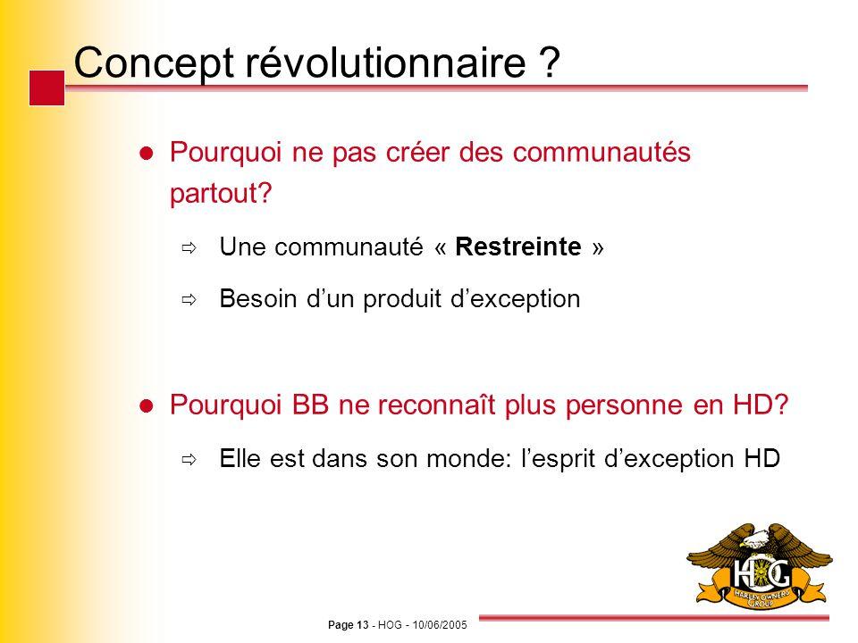 Page 13 - HOG - 10/06/2005 Concept révolutionnaire ? Pourquoi ne pas créer des communautés partout? Une communauté « Restreinte » Besoin dun produit d