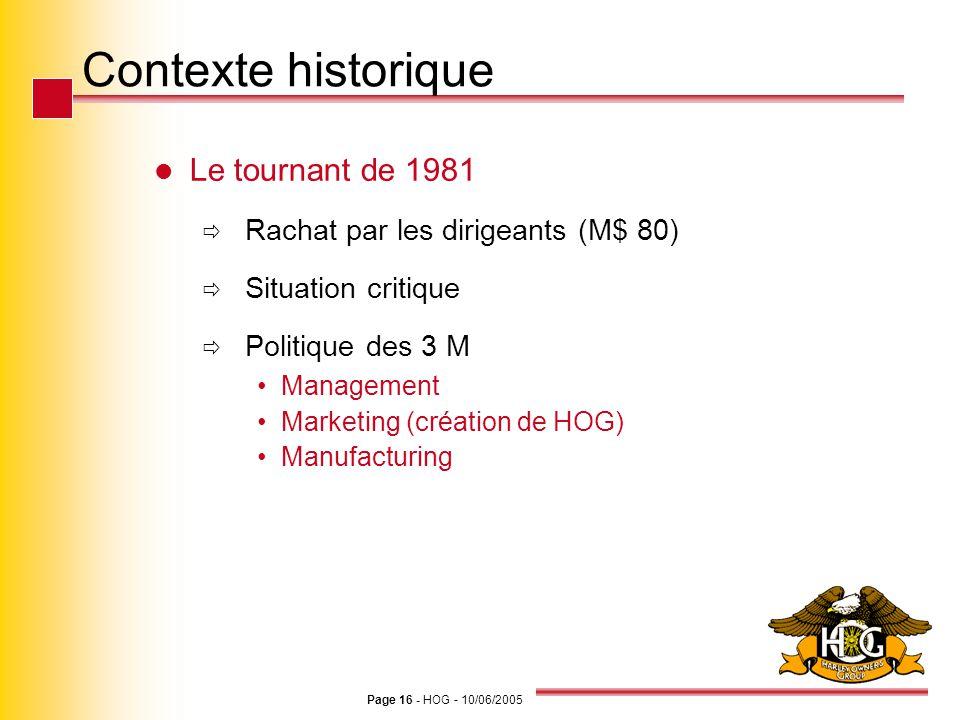 Page 16 - HOG - 10/06/2005 Contexte historique Le tournant de 1981 Rachat par les dirigeants (M$ 80) Situation critique Politique des 3 M Management M