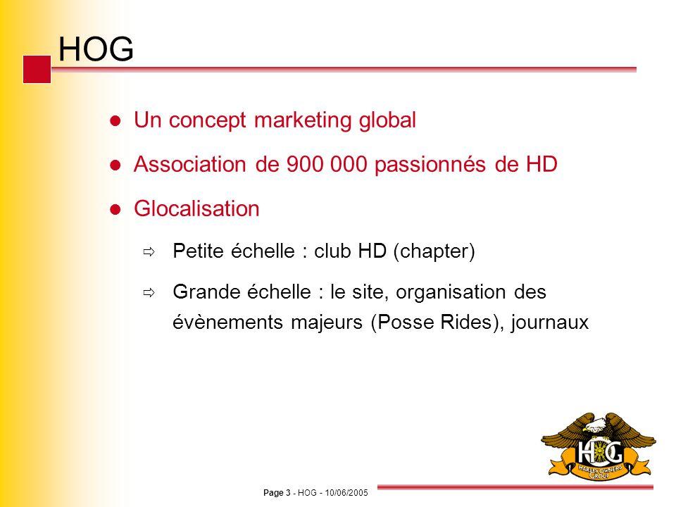 Page 3 - HOG - 10/06/2005 HOG Un concept marketing global Association de 900 000 passionnés de HD Glocalisation Petite échelle : club HD (chapter) Gra