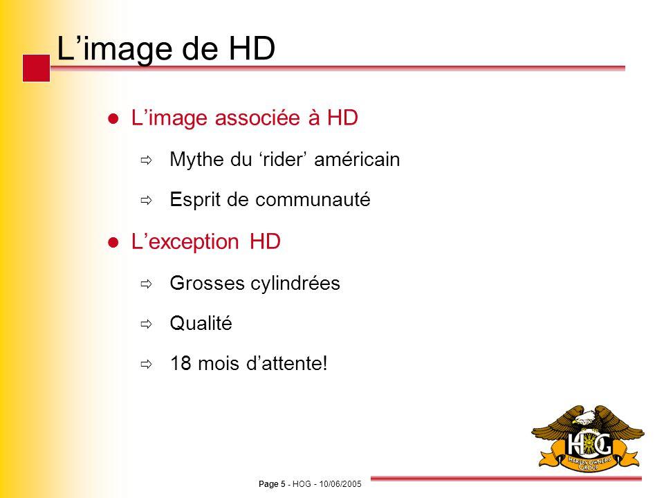 Page 5 - HOG - 10/06/2005 Limage de HD Limage associée à HD Mythe du rider américain Esprit de communauté Lexception HD Grosses cylindrées Qualité 18