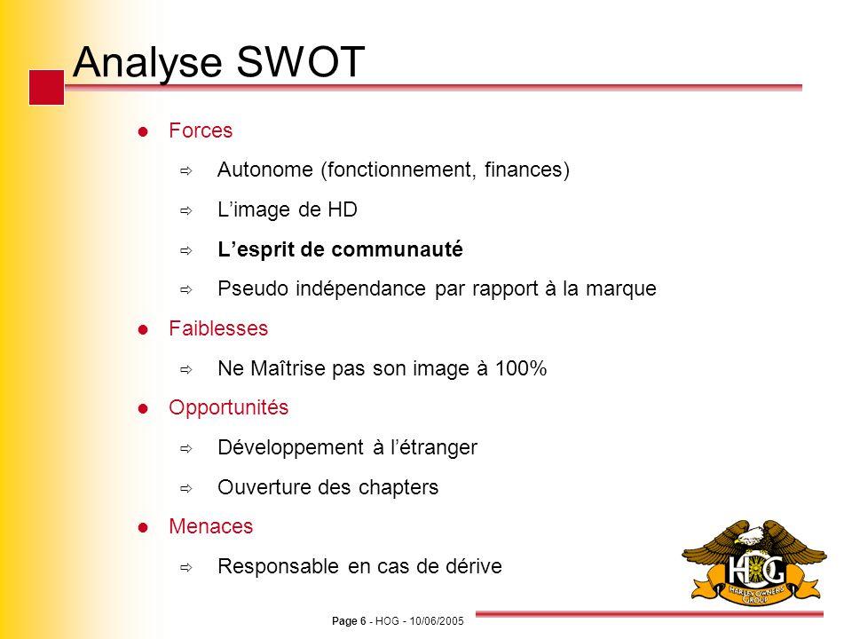Page 6 - HOG - 10/06/2005 Analyse SWOT Forces Autonome (fonctionnement, finances) Limage de HD Lesprit de communauté Pseudo indépendance par rapport à