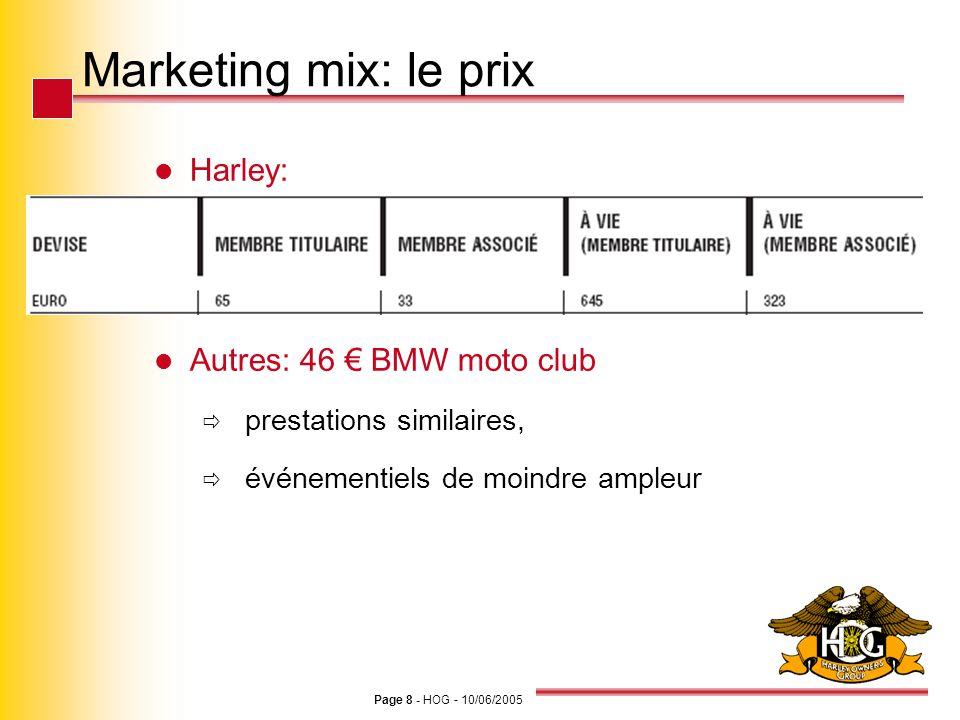 Page 8 - HOG - 10/06/2005 Marketing mix: le prix Harley: Autres: 46 BMW moto club prestations similaires, événementiels de moindre ampleur
