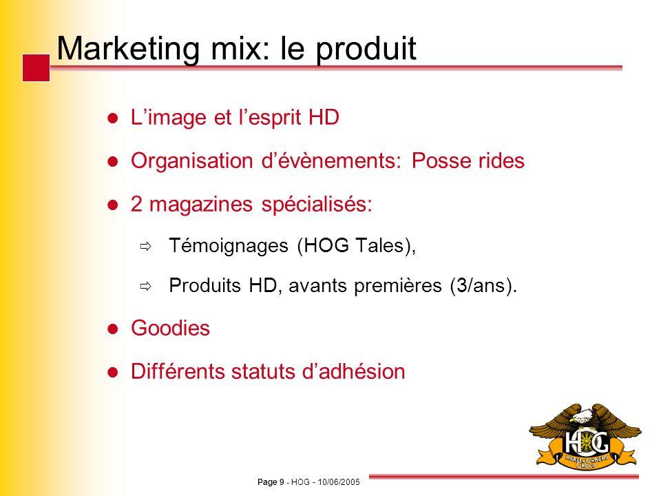 Page 9 - HOG - 10/06/2005 Marketing mix: le produit Limage et lesprit HD Organisation dévènements: Posse rides 2 magazines spécialisés: Témoignages (H