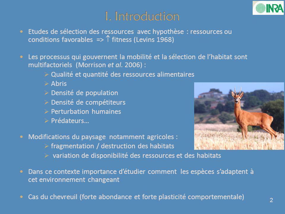 2 Etudes de sélection des ressources avec hypothèse : ressources ou conditions favorables => fitness (Levins 1968) Les processus qui gouvernent la mobilité et la sélection de lhabitat sont multifactoriels (Morrison et al.