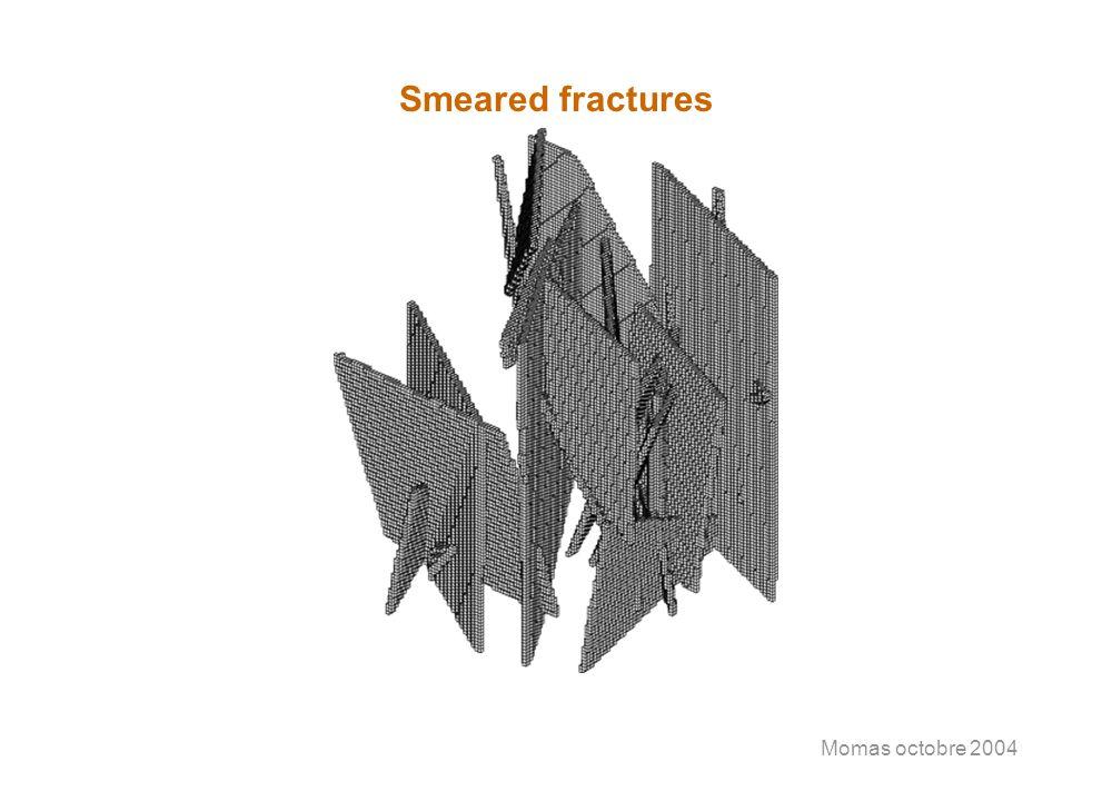 Momas octobre 2004 Smeared fractures