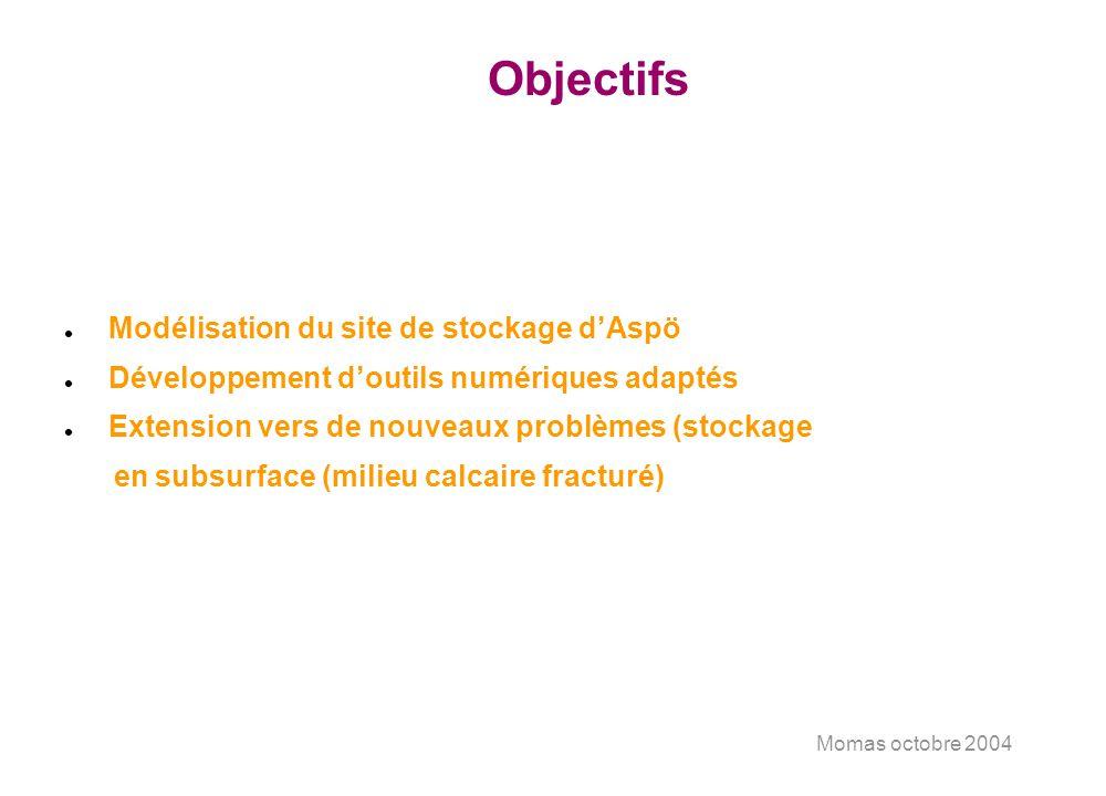 Momas octobre 2004 Objectifs l Modélisation du site de stockage dAspö l Développement doutils numériques adaptés l Extension vers de nouveaux problème