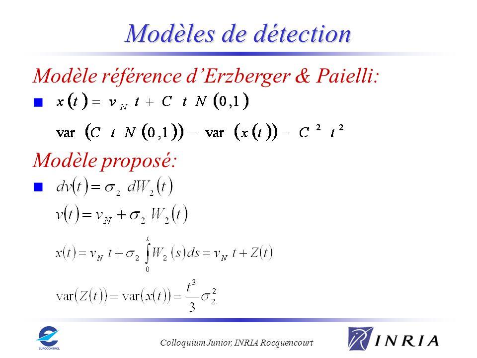 Colloquium Junior, INRIA Rocquencourt Modèles de détection Modèle référence dErzberger & Paielli: Modèle proposé: