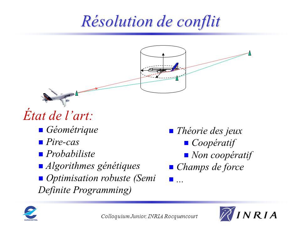 Colloquium Junior, INRIA Rocquencourt Résolution de conflit État de lart: Géométrique Pire-cas Probabiliste Algorithmes génétiques Optimisation robust