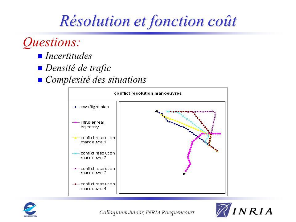 Colloquium Junior, INRIA Rocquencourt Résolution et fonction coût Questions: Incertitudes Densité de trafic Complexité des situations