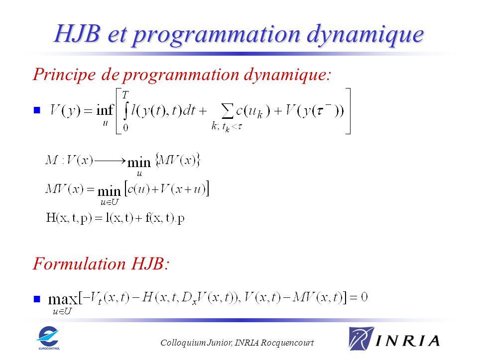 Colloquium Junior, INRIA Rocquencourt HJB et programmation dynamique Principe de programmation dynamique: Formulation HJB: