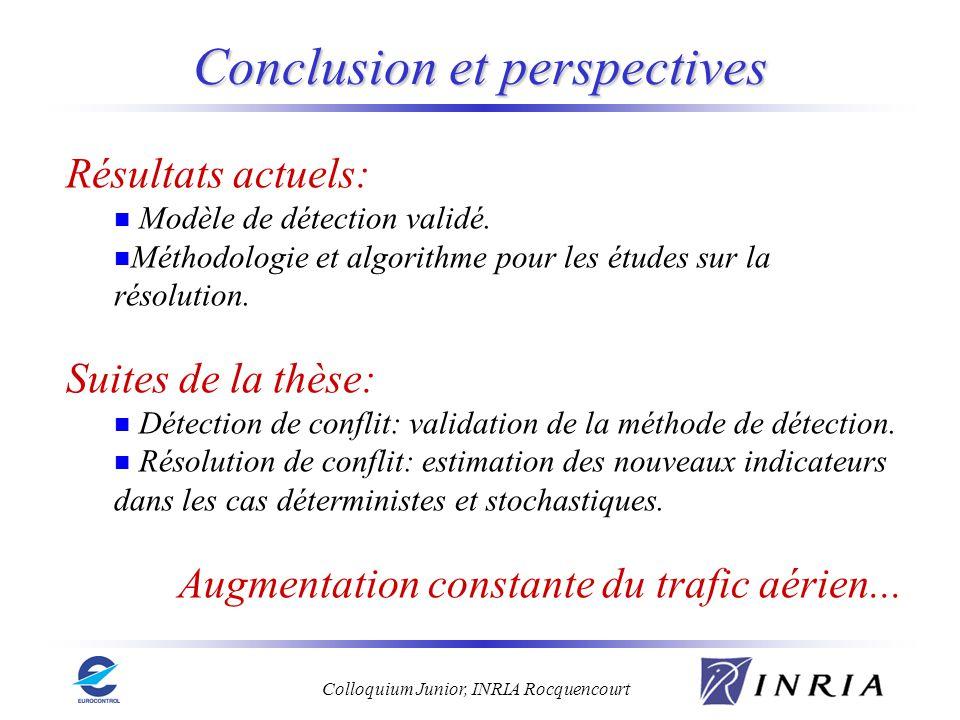 Colloquium Junior, INRIA Rocquencourt Conclusion et perspectives Résultats actuels: Modèle de détection validé. Méthodologie et algorithme pour les ét