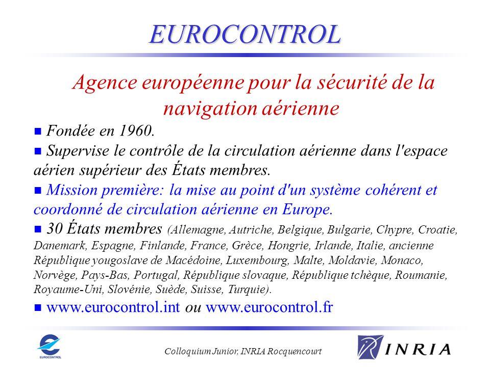 Colloquium Junior, INRIA Rocquencourt EUROCONTROL Agence européenne pour la sécurité de la navigation aérienne Fondée en 1960. Supervise le contrôle d