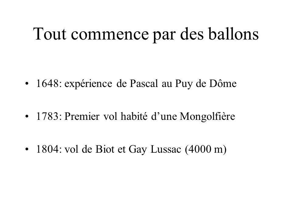 Le trou dozone Protocole de Montréal (1987): interdiction des CFC Retour à la normale vers 2050!