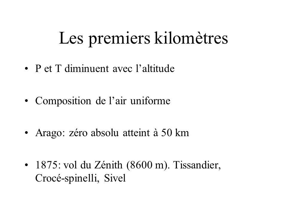 Les premiers kilomètres