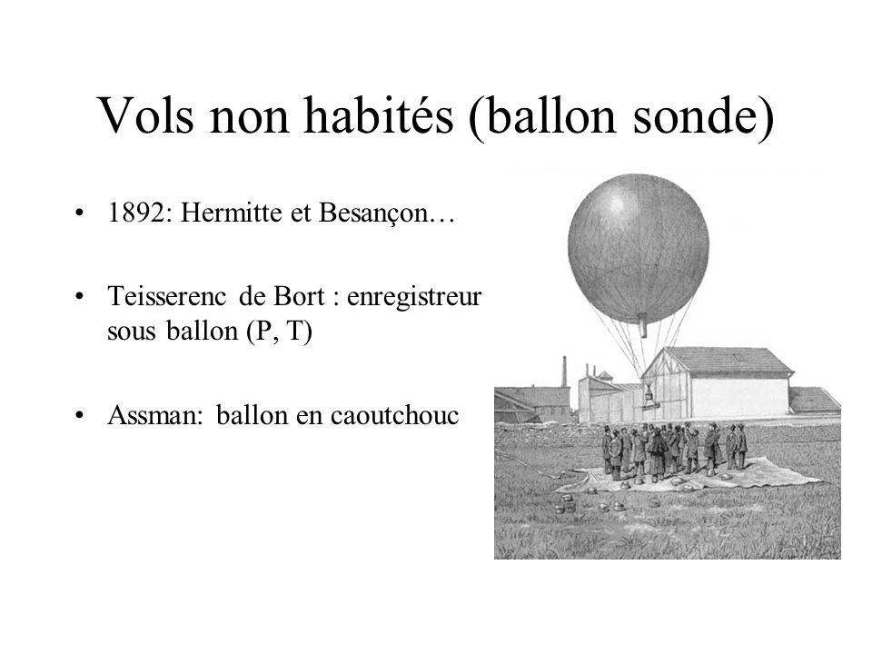 1902: la surprise.