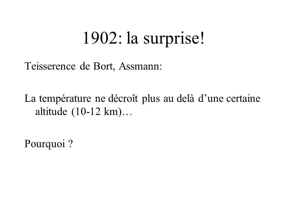 1902: la surprise!