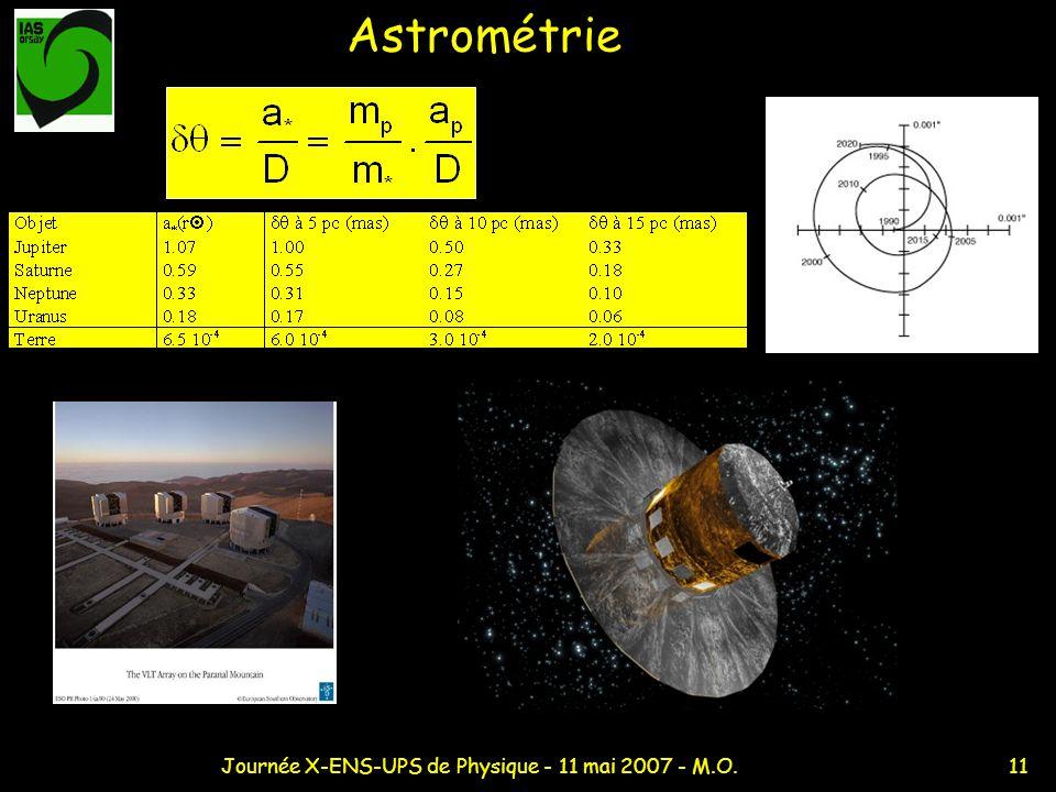 11Journée X-ENS-UPS de Physique - 11 mai 2007 - M.O. Astrométrie