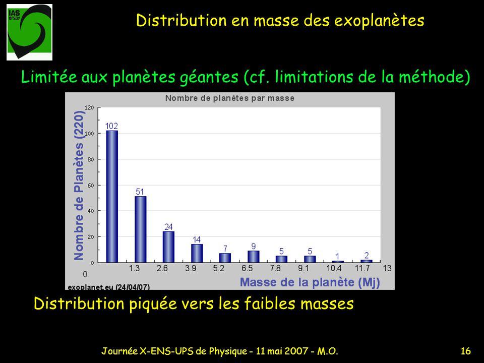 16Journée X-ENS-UPS de Physique - 11 mai 2007 - M.O. Distribution en masse des exoplanètes Limitée aux planètes géantes (cf. limitations de la méthode
