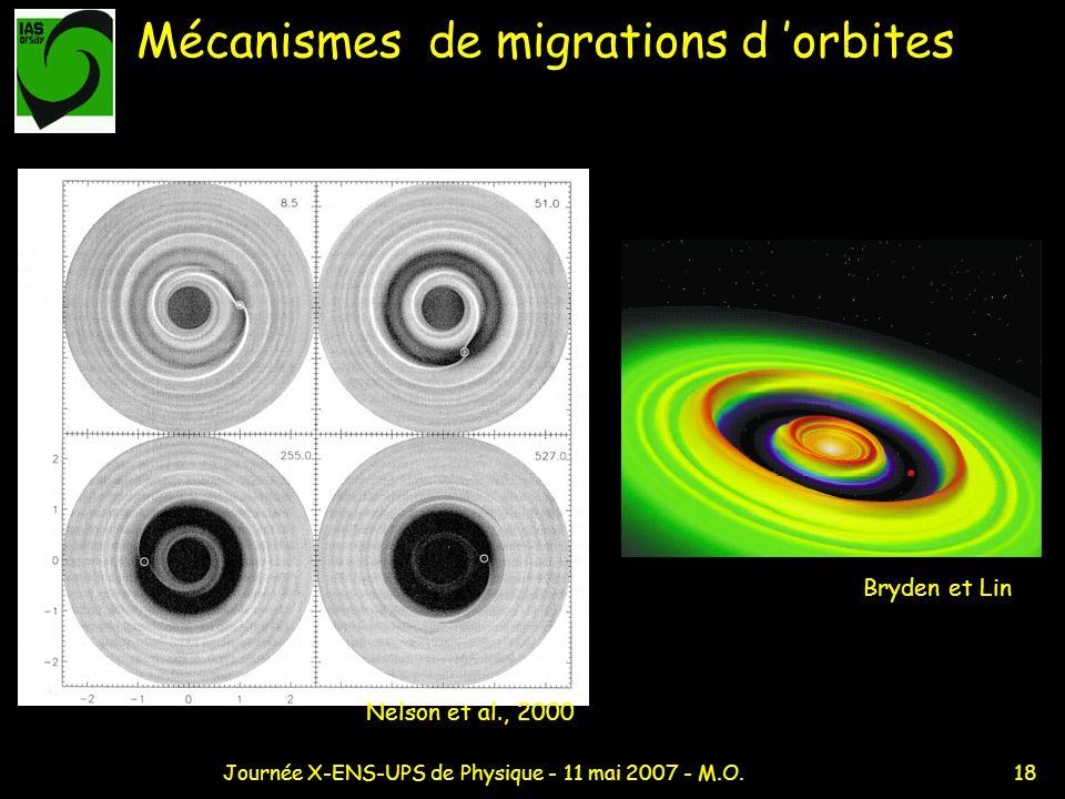 18Journée X-ENS-UPS de Physique - 11 mai 2007 - M.O. Mécanismes de migrations d orbites Nelson et al., 2000 Bryden et Lin
