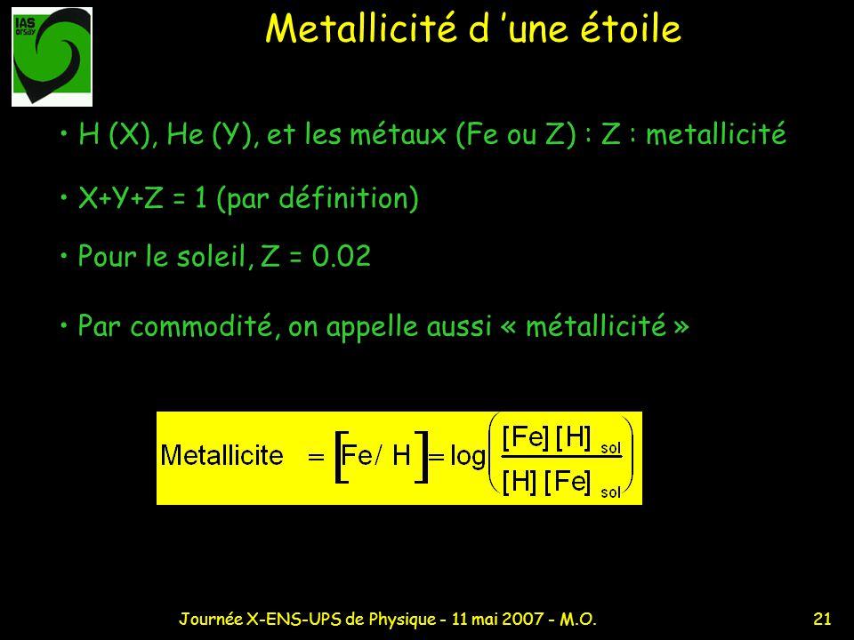 21Journée X-ENS-UPS de Physique - 11 mai 2007 - M.O. Metallicité d une étoile H (X), He (Y), et les métaux (Fe ou Z) : Z : metallicité Pour le soleil,