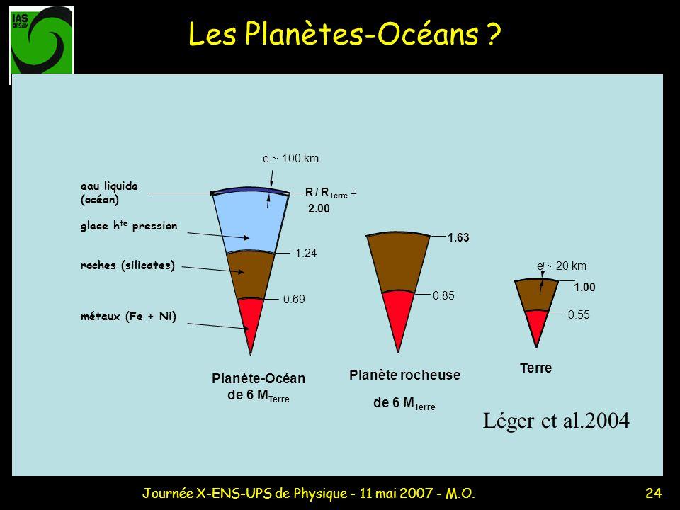 24Journée X-ENS-UPS de Physique - 11 mai 2007 - M.O. Les Planètes-Océans ? 1.00 0.55 e 20 km Terre Planète-Océan de 6 M Terre 1.24 0.69 e 100 km R / R