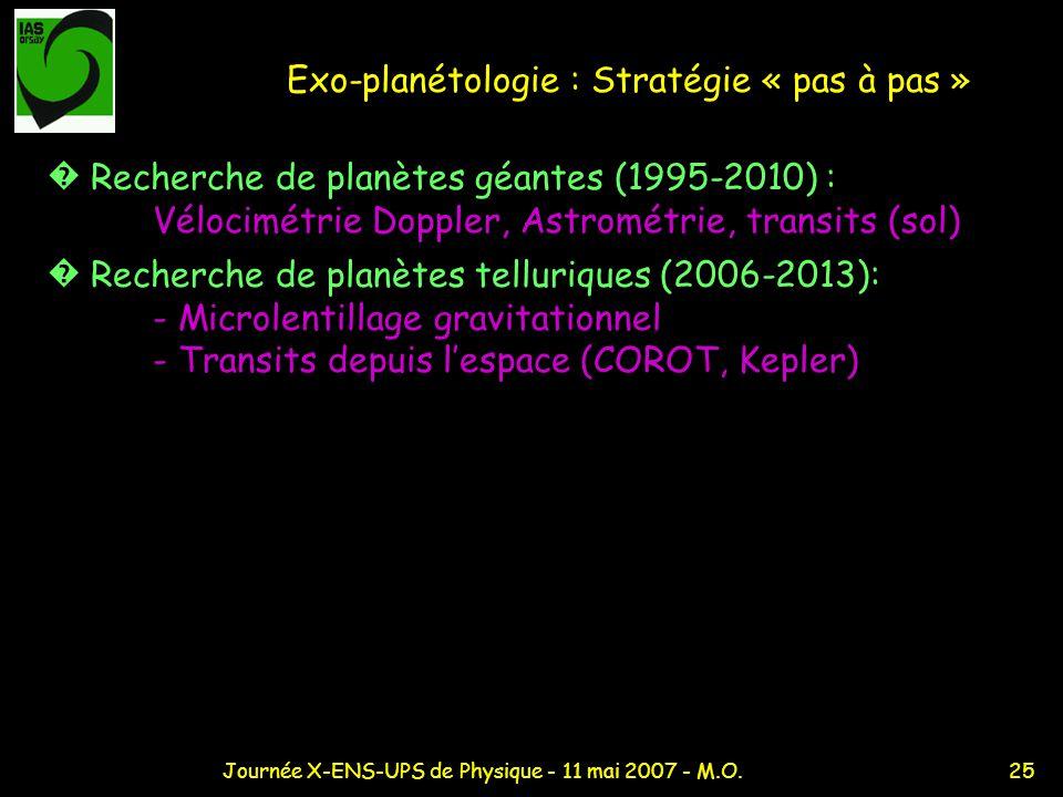 25Journée X-ENS-UPS de Physique - 11 mai 2007 - M.O. Exo-planétologie : Stratégie « pas à pas » Recherche de planètes géantes (1995-2010) : Vélocimétr