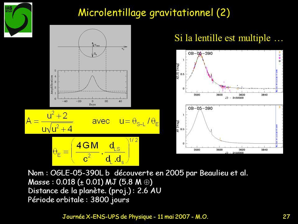 27Journée X-ENS-UPS de Physique - 11 mai 2007 - M.O. Microlentillage gravitationnel (2) Nom : OGLE-05-390L b découverte en 2005 par Beaulieu et al. Ma