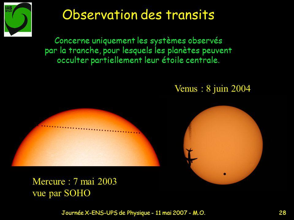 28Journée X-ENS-UPS de Physique - 11 mai 2007 - M.O. Observation des transits Concerne uniquement les systèmes observés par la tranche, pour lesquels