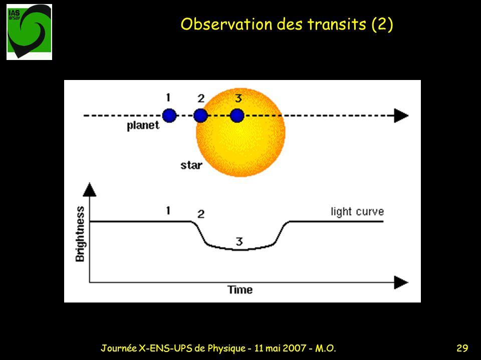 29Journée X-ENS-UPS de Physique - 11 mai 2007 - M.O. Observation des transits (2)