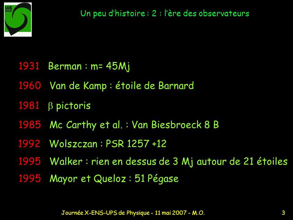 3Journée X-ENS-UPS de Physique - 11 mai 2007 - M.O. Un peu dhistoire : 2 : lère des observateurs 1931 : Berman : m= 45Mj 1960 : Van de Kamp : étoile d